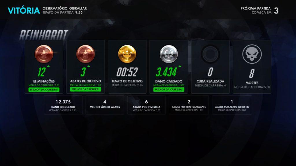 Overwatch Score